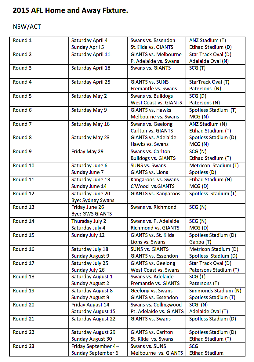 Full 2015 Swans and GIANTS fixture - AFL NSW / ACT